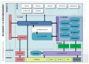 地铁施工现场监控管理系统