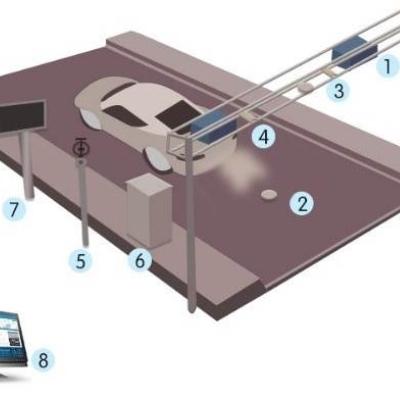机动车尾气遥感监测系统--邢台专版